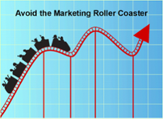small business marketing roller coaster